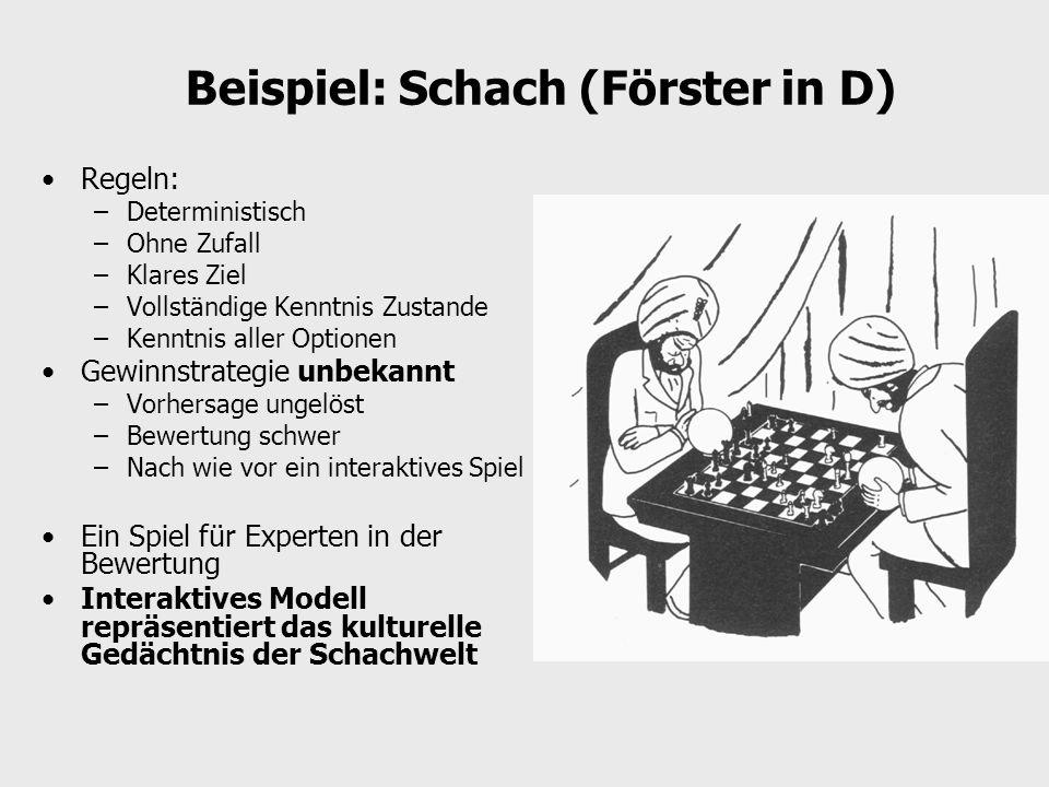 Beispiel: Schach (Förster in D) Regeln: –Deterministisch –Ohne Zufall –Klares Ziel –Vollständige Kenntnis Zustande –Kenntnis aller Optionen Gewinnstra