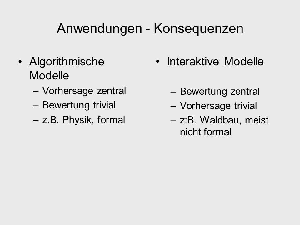 Anwendungen - Konsequenzen Algorithmische Modelle –Vorhersage zentral –Bewertung trivial –z.B. Physik, formal Interaktive Modelle –Bewertung zentral –