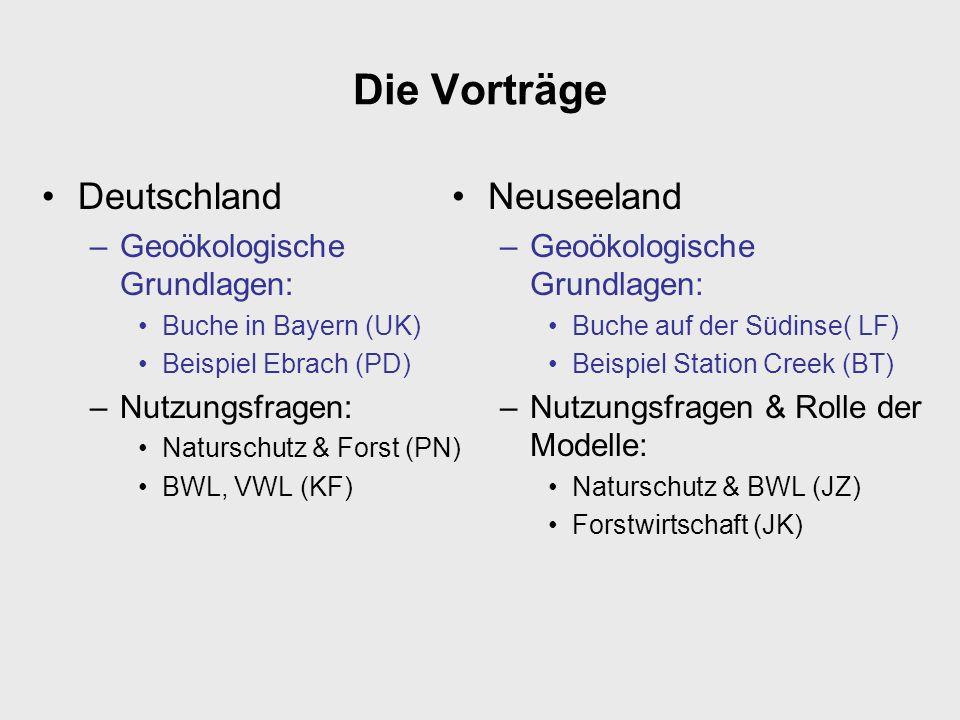 Die Vorträge Deutschland –Geoökologische Grundlagen: Buche in Bayern (UK) Beispiel Ebrach (PD) –Nutzungsfragen: Naturschutz & Forst (PN) BWL, VWL (KF)