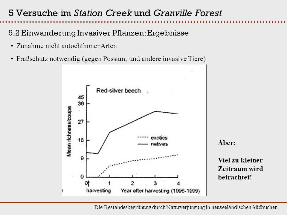 Die Bestandesbegrünung durch Naturverjüngung in neuseeländischen Südbuchen 5 Versuche im Station Creek und Granville Forest 5.2 Einwanderung Invasiver