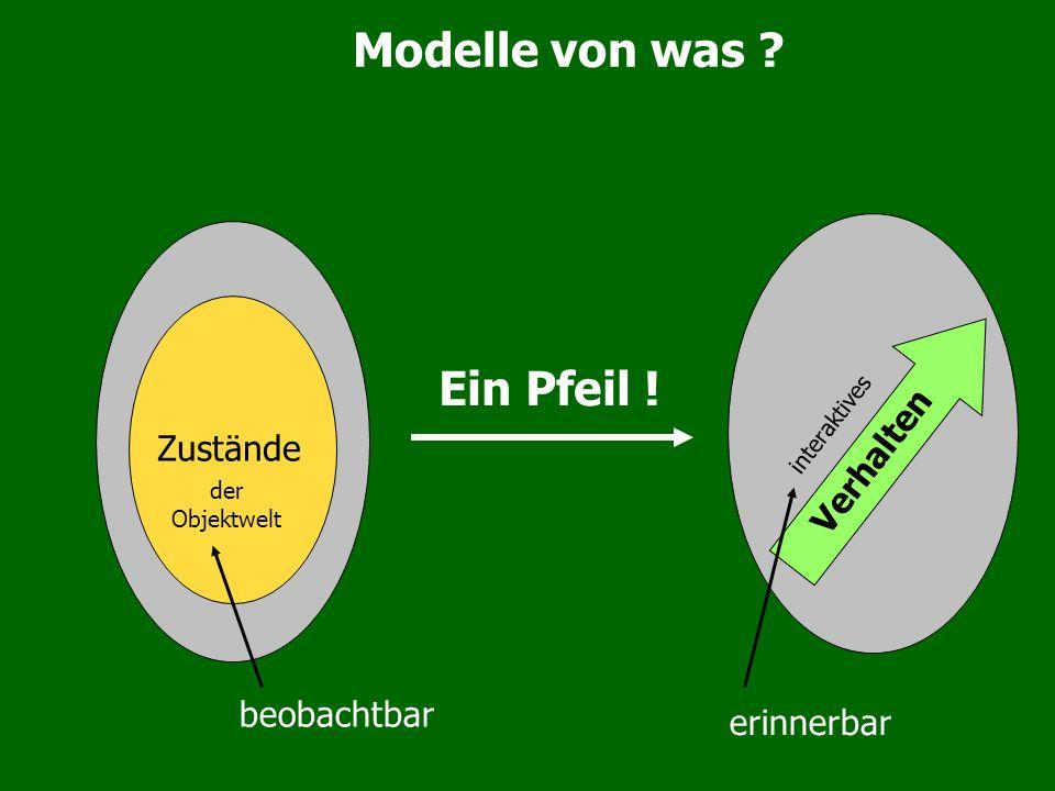 Modelle von was ? Ein Pfeil ! Zustände Verhalten beobachtbar der Objektwelt erinnerbar interaktives