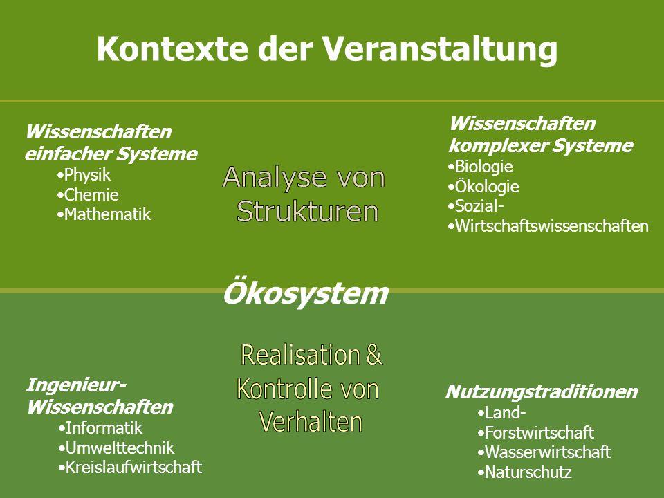 Spezial- Wissenschaften: Biogeografie Bodenkunde Geologie Hydrologie Meteorologie Toxikologie...