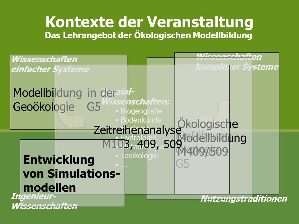 Spezial- Wissenschaften: Biogeografie Bodenkunde Geologie Hydrologie Meteorologie Toxikologie... Wissenschaften einfacher Systeme Kontexte der Veranst
