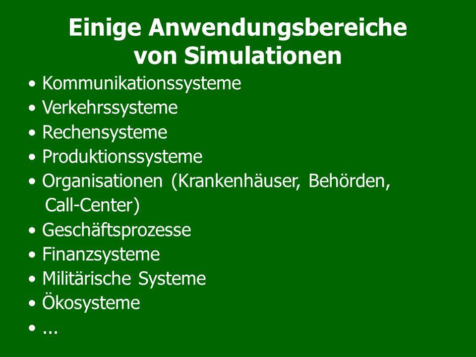 Einige Anwendungsbereiche von Simulationen Kommunikationssysteme Verkehrssysteme Rechensysteme Produktionssysteme Organisationen (Krankenhäuser, Behör