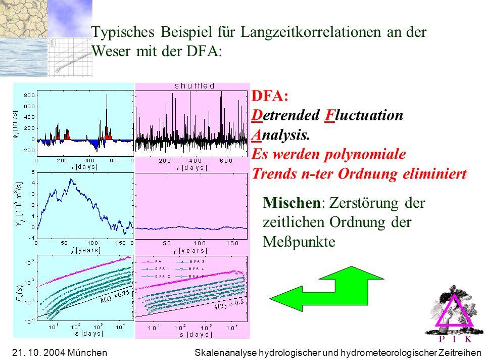 21. 10. 2004 München Skalenanalyse hydrologischer und hydrometeorologischer Zeitreihen Typisches Beispiel für Langzeitkorrelationen an der Weser mit d