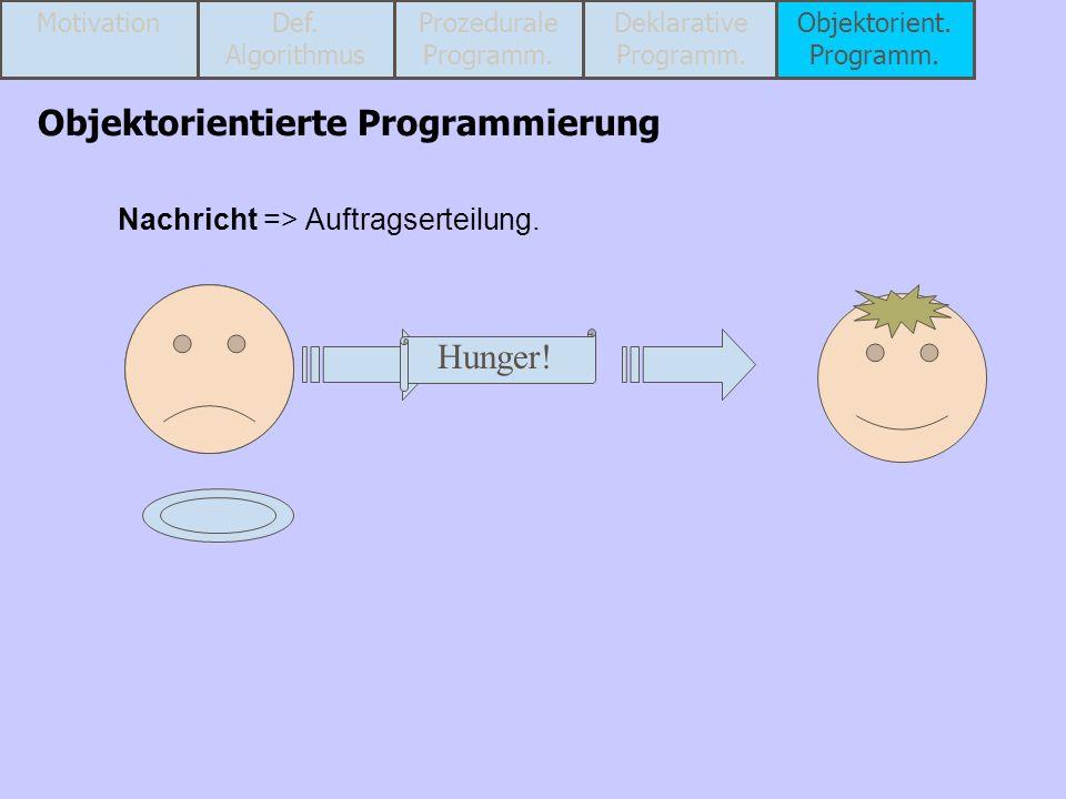Nachricht => Auftragserteilung. Hunger! Objektorientierte Programmierung MotivationProzedurale Programm. Def. Algorithmus Deklarative Programm. Objekt