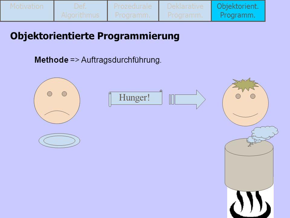 Methode => Auftragsdurchführung. Hunger! Objektorientierte Programmierung MotivationProzedurale Programm. Def. Algorithmus Deklarative Programm. Objek