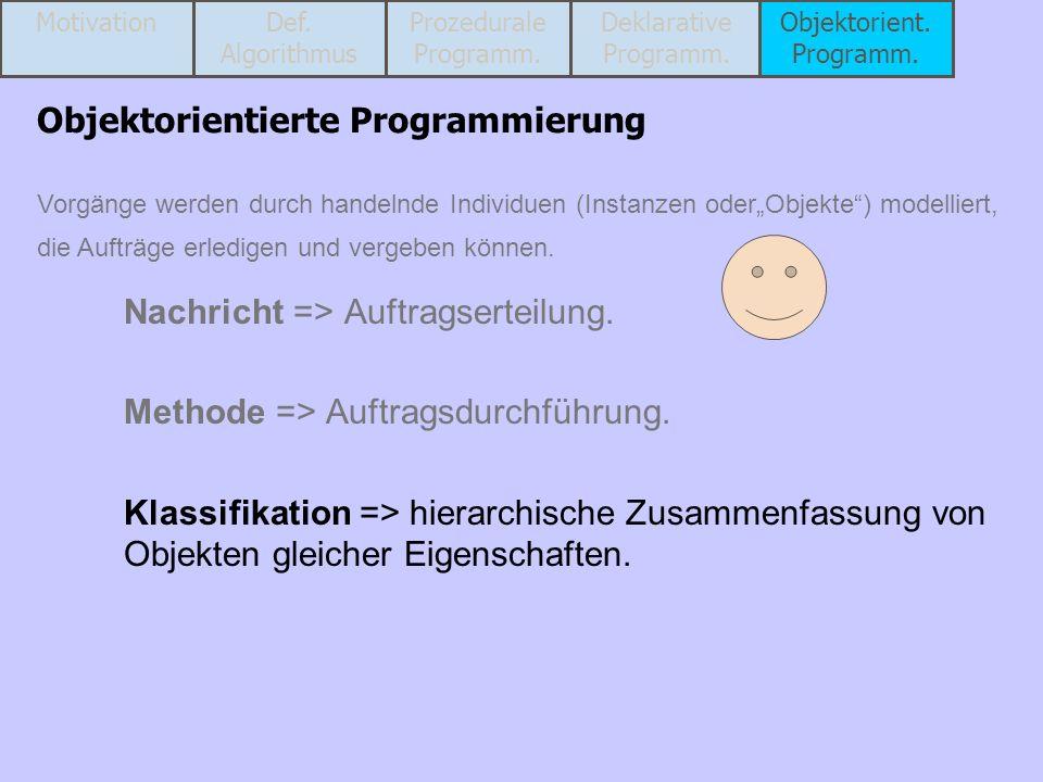 Nachricht => Auftragserteilung. Methode => Auftragsdurchführung. Klassifikation => hierarchische Zusammenfassung von Objekten gleicher Eigenschaften.