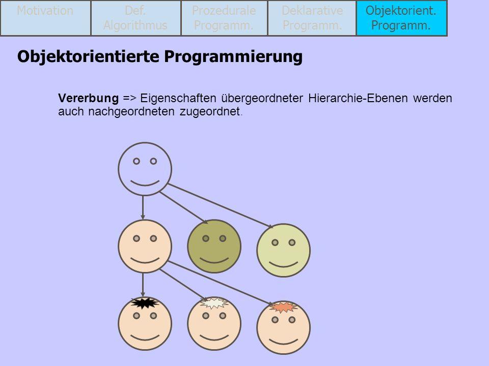 Vererbung => Eigenschaften übergeordneter Hierarchie-Ebenen werden auch nachgeordneten zugeordnet. Objektorientierte Programmierung MotivationProzedur