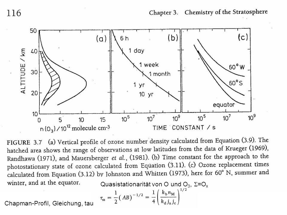 Chapman-Profil, Gleichung, tau Quasistationarität von O und O 3, =O x