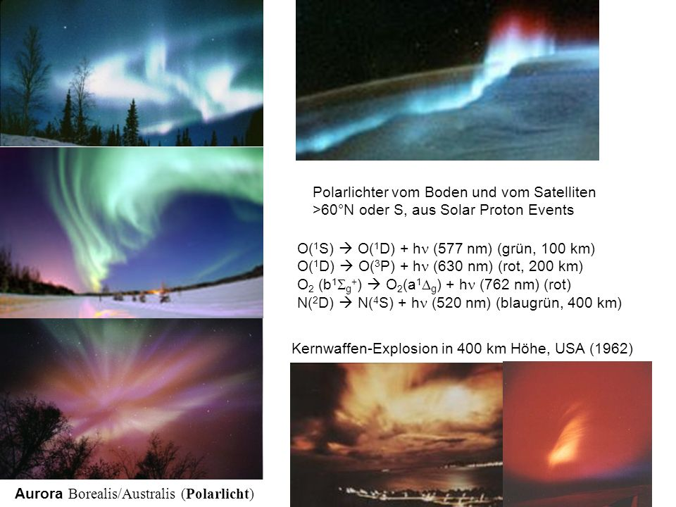 Aurora Borealis/Australis (Polarlicht) Kernwaffen-Explosion in 400 km Höhe, USA (1962) Polarlichter vom Boden und vom Satelliten >60°N oder S, aus Sol