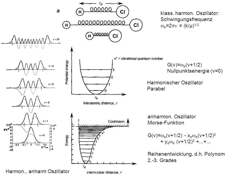 Harmon., anharm Oszillator anharmon. Oszillator Morse-Funktion G(v)= e (v+1/2) - x e e (v+1/2) 2 + y e e (v+1/2) 3 +...+... Reihenentwicklung, d.h. Po