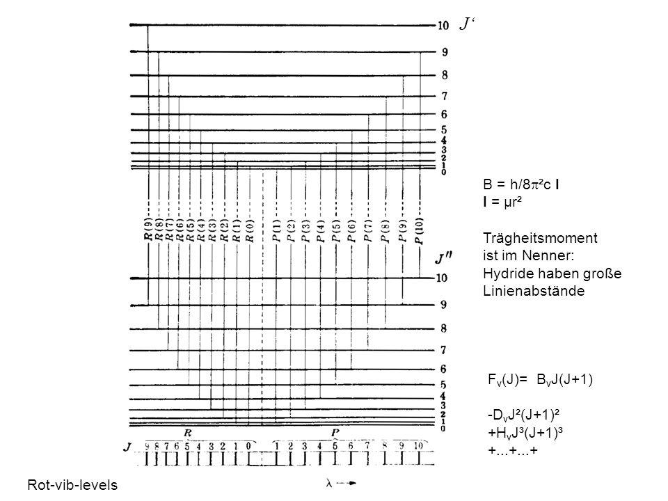 Rot-vib-levels F v (J)= B v J(J+1) -D v J²(J+1)² +H v J³(J+1)³ +...+...+ B = h/8 ²c I I = µr² Trägheitsmoment ist im Nenner: Hydride haben große Linie