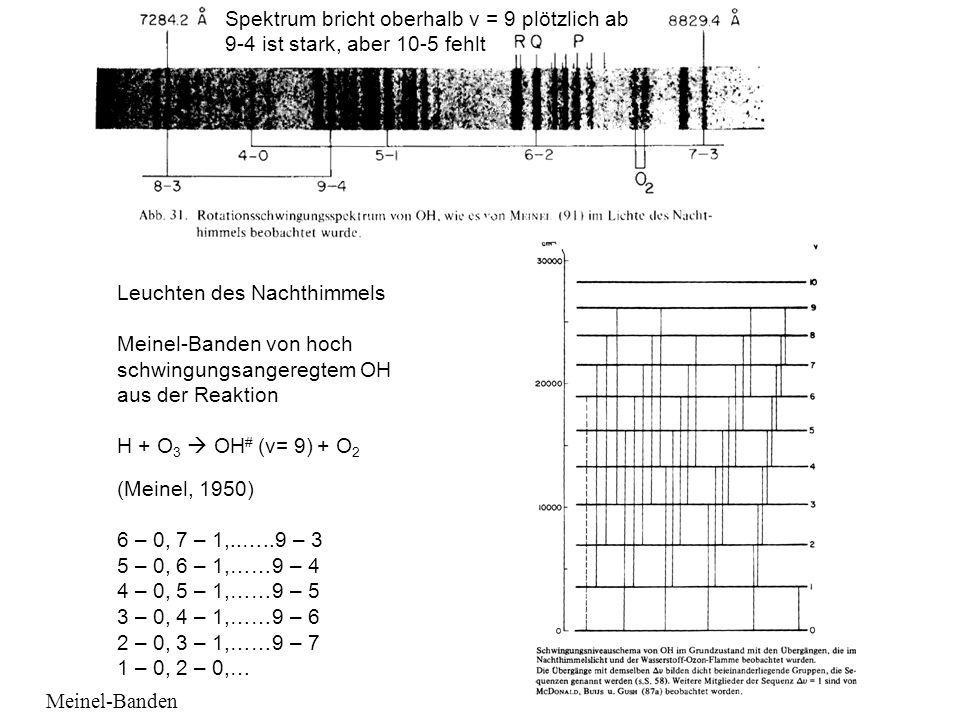 Meinel-Banden Leuchten des Nachthimmels Meinel-Banden von hoch schwingungsangeregtem OH aus der Reaktion H + O 3 OH # (v= 9) + O 2 (Meinel, 1950) 6 –