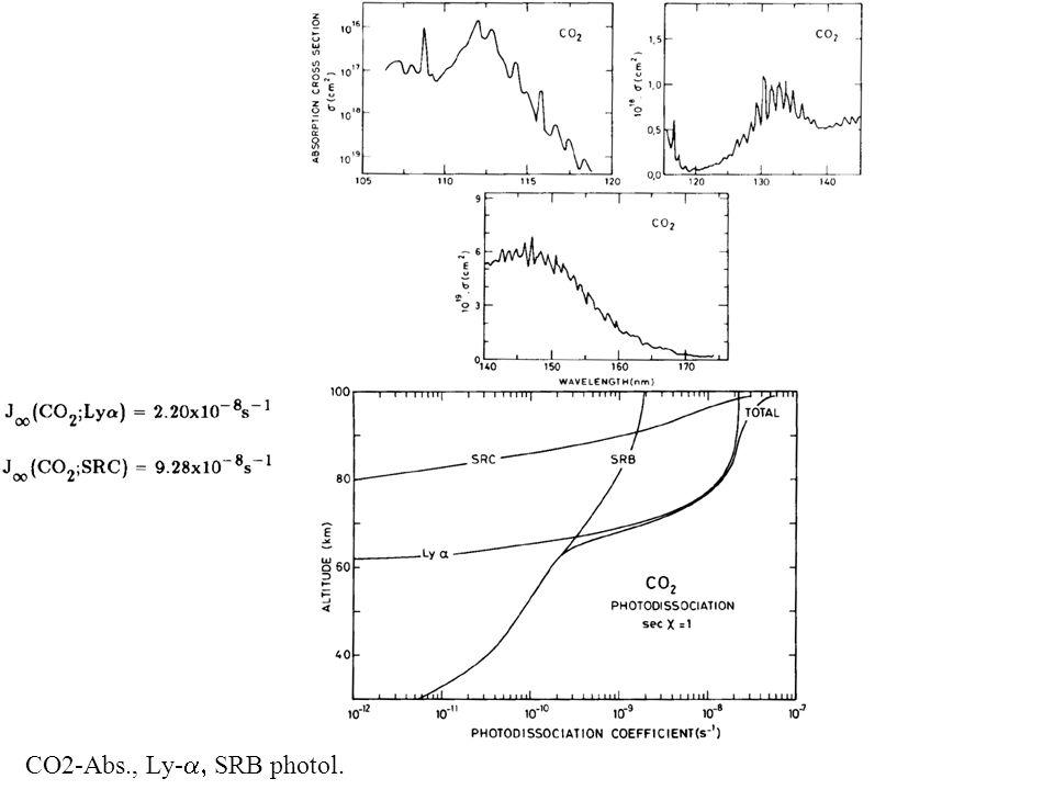 CO2-Abs., Ly- SRB photol.