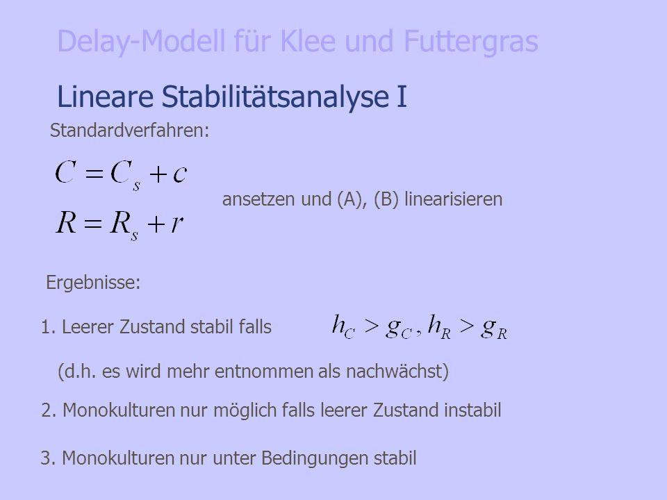 Lineare Stabilitätsanalyse I Standardverfahren: ansetzen und (A), (B) linearisieren Ergebnisse: 1. Leerer Zustand stabil falls (d.h. es wird mehr entn