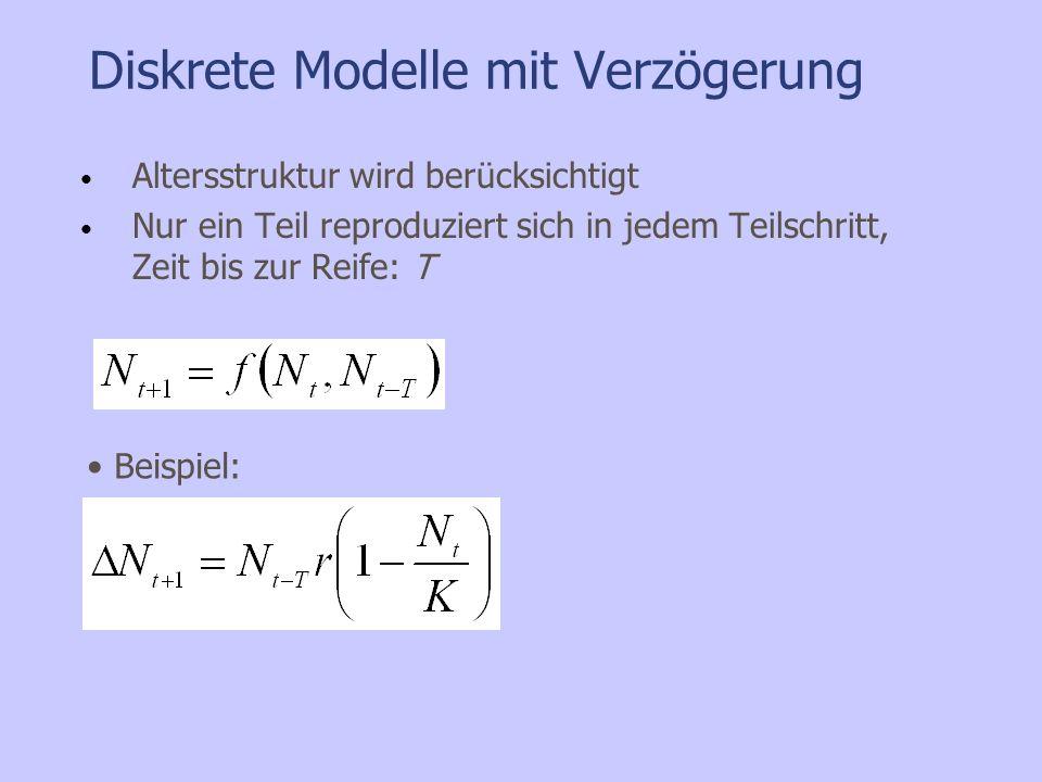 Diskrete Modelle mit Verzögerung Altersstruktur wird berücksichtigt Nur ein Teil reproduziert sich in jedem Teilschritt, Zeit bis zur Reife: T Beispie