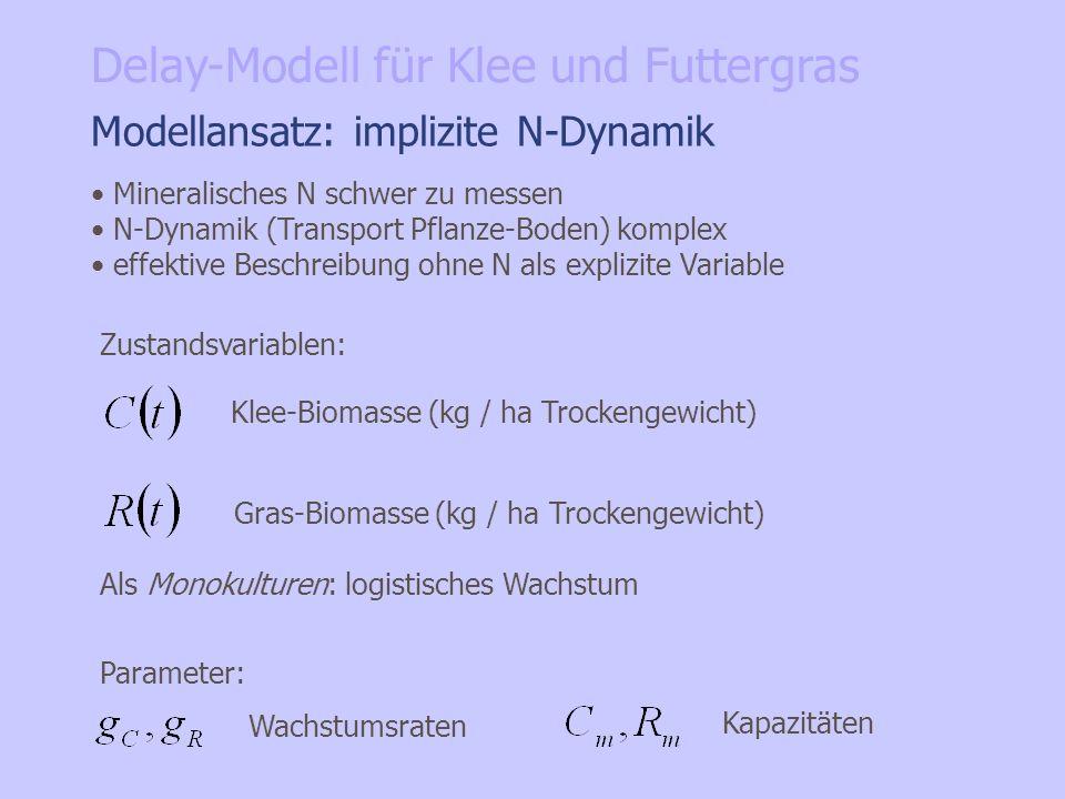 Modellansatz: implizite N-Dynamik Mineralisches N schwer zu messen N-Dynamik (Transport Pflanze-Boden) komplex effektive Beschreibung ohne N als explizite Variable Zustandsvariablen: Klee-Biomasse (kg / ha Trockengewicht) Gras-Biomasse (kg / ha Trockengewicht) Als Monokulturen: logistisches Wachstum Parameter: Wachstumsraten Kapazitäten Delay-Modell für Klee und Futtergras