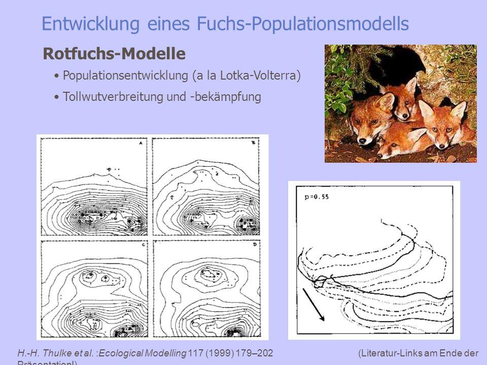 Entwicklung eines Fuchs-Populationsmodells Populationsentwicklung (a la Lotka-Volterra) Tollwutverbreitung und -bekämpfung Rotfuchs-Modelle