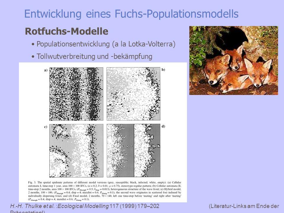 Entwicklung eines Fuchs-Populationsmodells H.-H.Thulke et al.