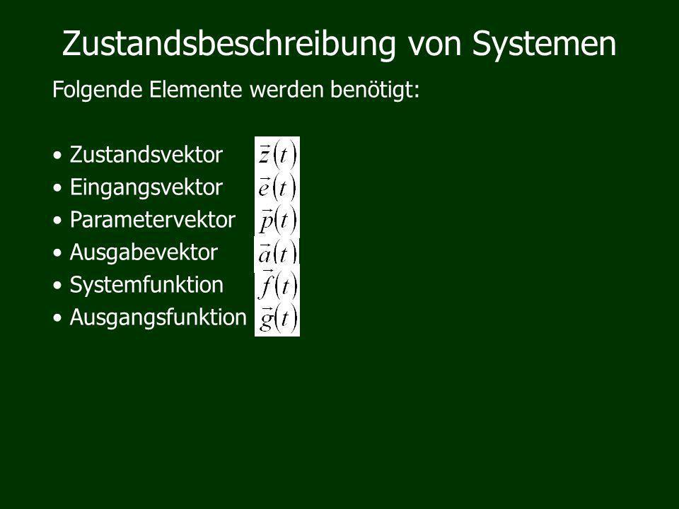 Zustandsbeschreibung von Systemen Folgende Elemente werden benötigt: Zustandsvektor Eingangsvektor Parametervektor Ausgabevektor Systemfunktion Ausgan