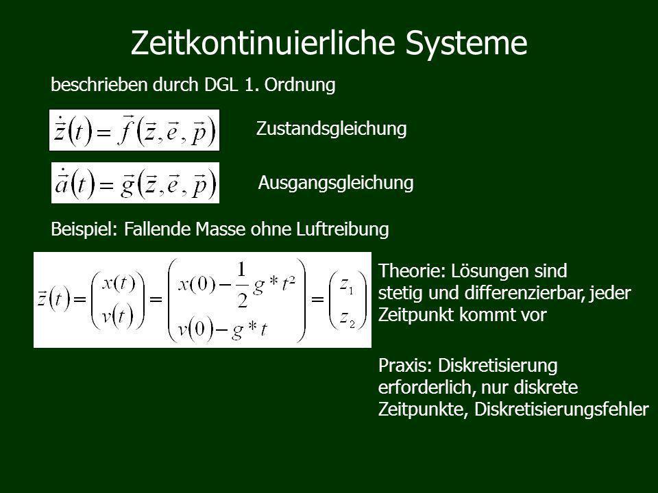 Zeitkontinuierliche Systeme Beispiel: Fallende Masse ohne Luftreibung beschrieben durch DGL 1. Ordnung Zustandsgleichung Ausgangsgleichung Theorie: Lö