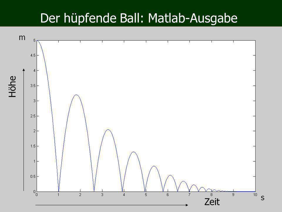 Der hüpfende Ball: Matlab-Ausgabe Zeit Höhe m s