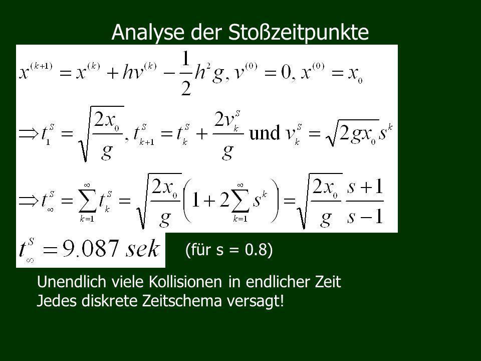 Analyse der Stoßzeitpunkte Unendlich viele Kollisionen in endlicher Zeit Jedes diskrete Zeitschema versagt.