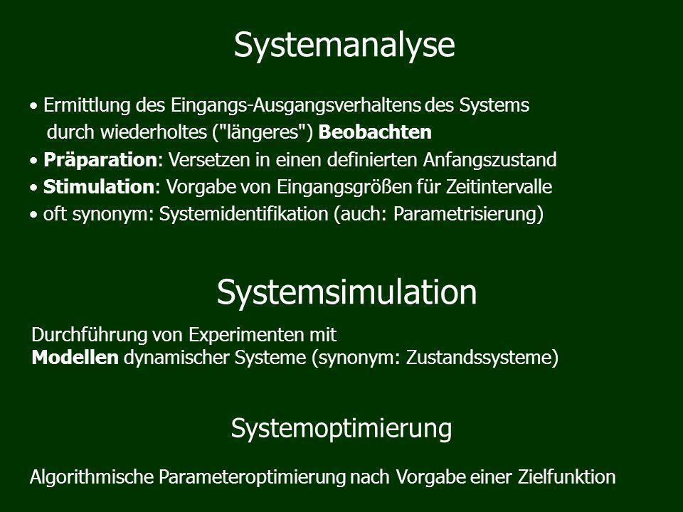 Systemanalyse Ermittlung des Eingangs-Ausgangsverhaltens des Systems durch wiederholtes ( längeres ) Beobachten Präparation: Versetzen in einen definierten Anfangszustand Stimulation: Vorgabe von Eingangsgrößen für Zeitintervalle oft synonym: Systemidentifikation (auch: Parametrisierung) Systemsimulation Durchführung von Experimenten mit Modellen dynamischer Systeme (synonym: Zustandssysteme) Systemoptimierung Algorithmische Parameteroptimierung nach Vorgabe einer Zielfunktion