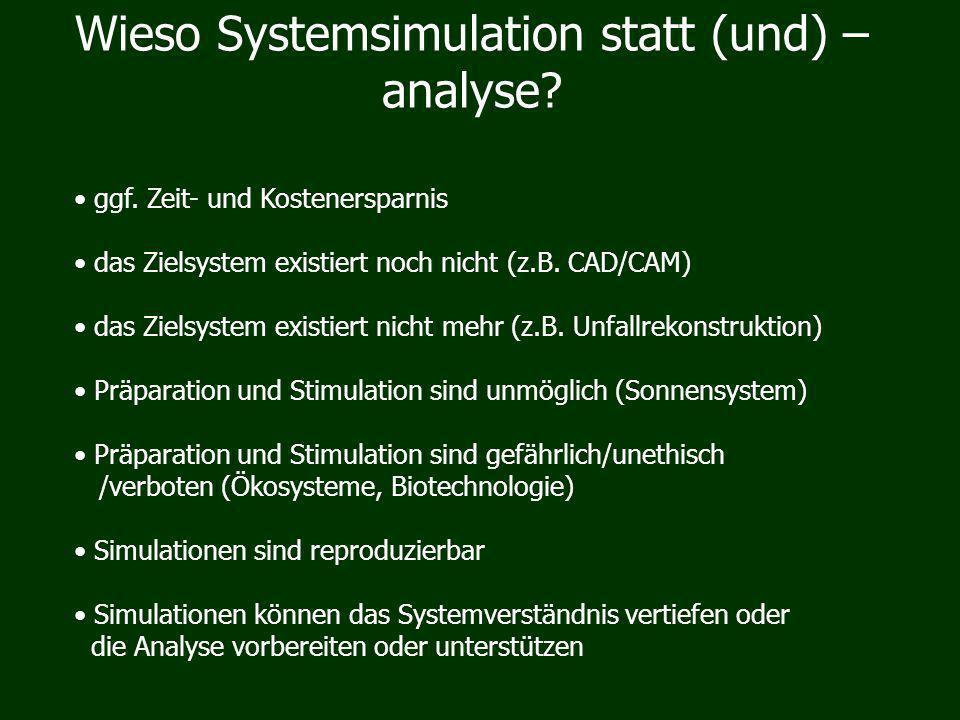 Wieso Systemsimulation statt (und) – analyse? ggf. Zeit- und Kostenersparnis das Zielsystem existiert noch nicht (z.B. CAD/CAM) das Zielsystem existie