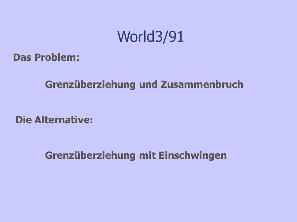 World3/91 Das Problem: Grenzüberziehung und Zusammenbruch Die Alternative: Grenzüberziehung mit Einschwingen