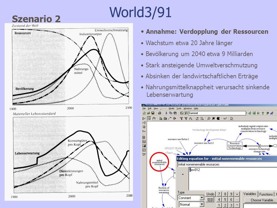 World3/91 Szenario 2 Annahme: Verdopplung der Ressourcen Wachstum etwa 20 Jahre länger Bevölkerung um 2040 etwa 9 Milliarden Stark ansteigende Umweltv