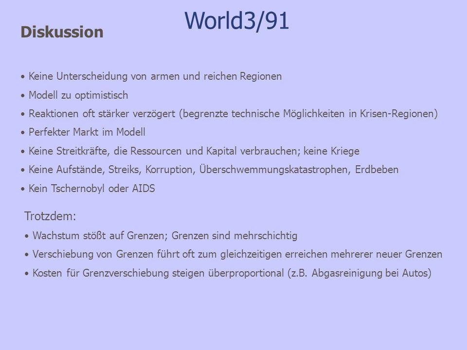 World3/91 Diskussion Keine Unterscheidung von armen und reichen Regionen Modell zu optimistisch Reaktionen oft stärker verzögert (begrenzte technische