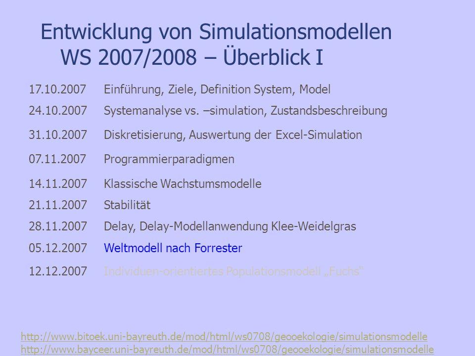 Entwicklung von Simulationsmodellen WS 2007/2008 – Überblick I 17.10.2007 Einführung, Ziele, Definition System, Model 24.10.2007Systemanalyse vs. –sim