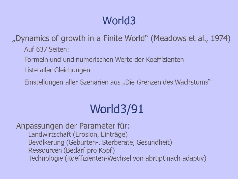 Dynamics of growth in a Finite World (Meadows et al., 1974) Auf 637 Seiten: Formeln und und numerischen Werte der Koeffizienten Liste aller Gleichunge