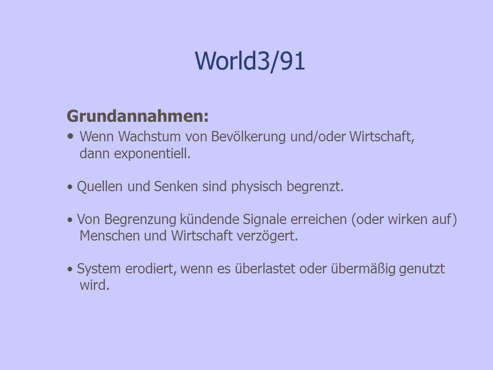World3/91 Grundannahmen: Wenn Wachstum von Bevölkerung und/oder Wirtschaft, dann exponentiell. Quellen und Senken sind physisch begrenzt. Von Begrenzu