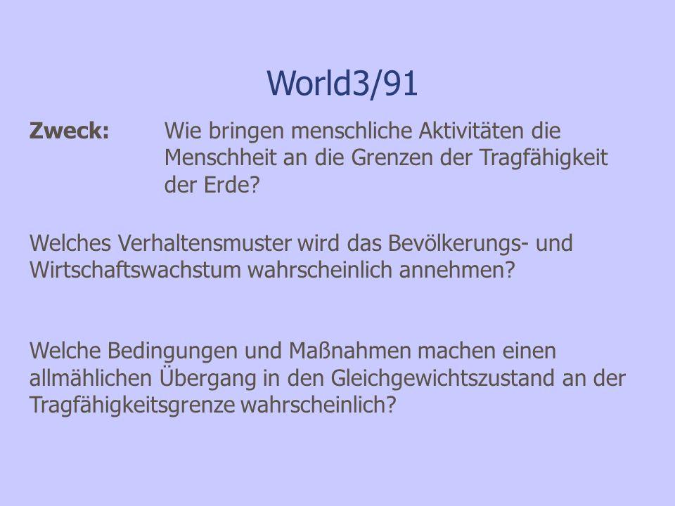 World3/91 Zweck:Wie bringen menschliche Aktivitäten die Menschheit an die Grenzen der Tragfähigkeit der Erde? Welches Verhaltensmuster wird das Bevölk
