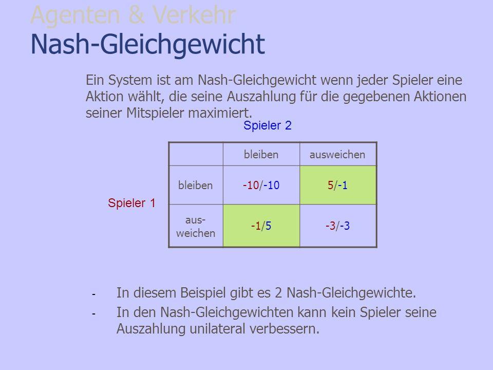 Nash-Gleichgewicht Ein System ist am Nash-Gleichgewicht wenn jeder Spieler eine Aktion wählt, die seine Auszahlung für die gegebenen Aktionen seiner M