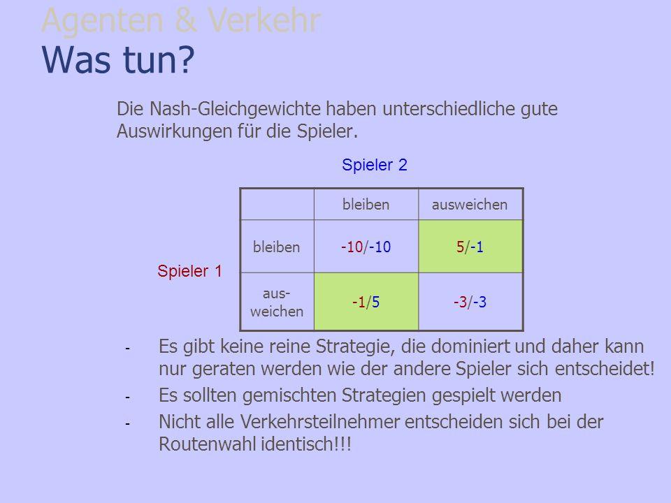 Was tun? Die Nash-Gleichgewichte haben unterschiedliche gute Auswirkungen für die Spieler. - Es gibt keine reine Strategie, die dominiert und daher ka