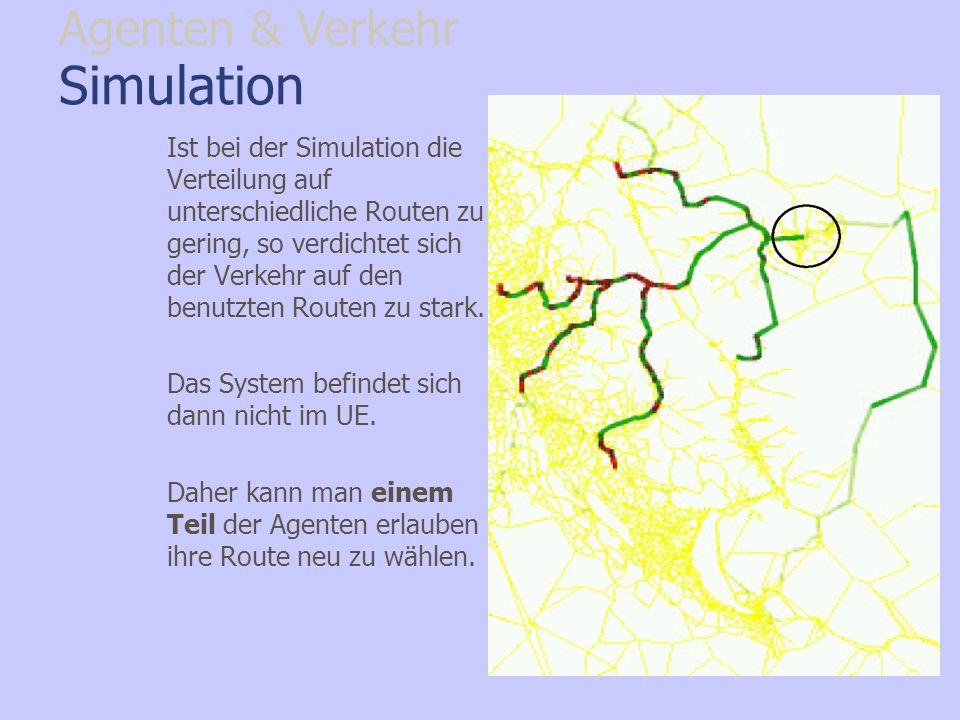 Simulation Ist bei der Simulation die Verteilung auf unterschiedliche Routen zu gering, so verdichtet sich der Verkehr auf den benutzten Routen zu sta