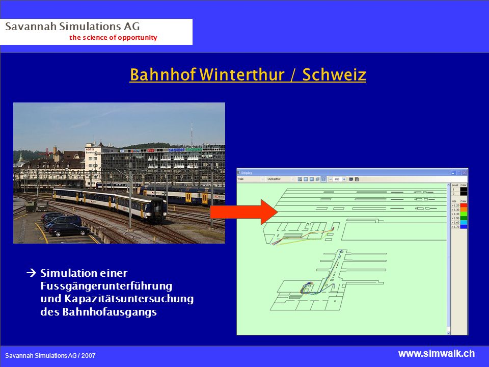 www.simwalk.ch Savannah Simulations AG / 2007 Savannah Simulations AG the science of opportunity Bahnhof Winterthur / Schweiz Simulation einer Fussgän