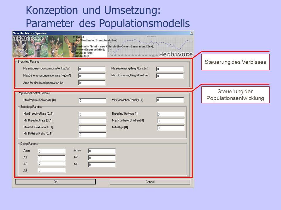 Konzeption und Umsetzung: Parameter des Populationsmodells Steuerung des Verbisses Steuerung der Populationsentwicklung