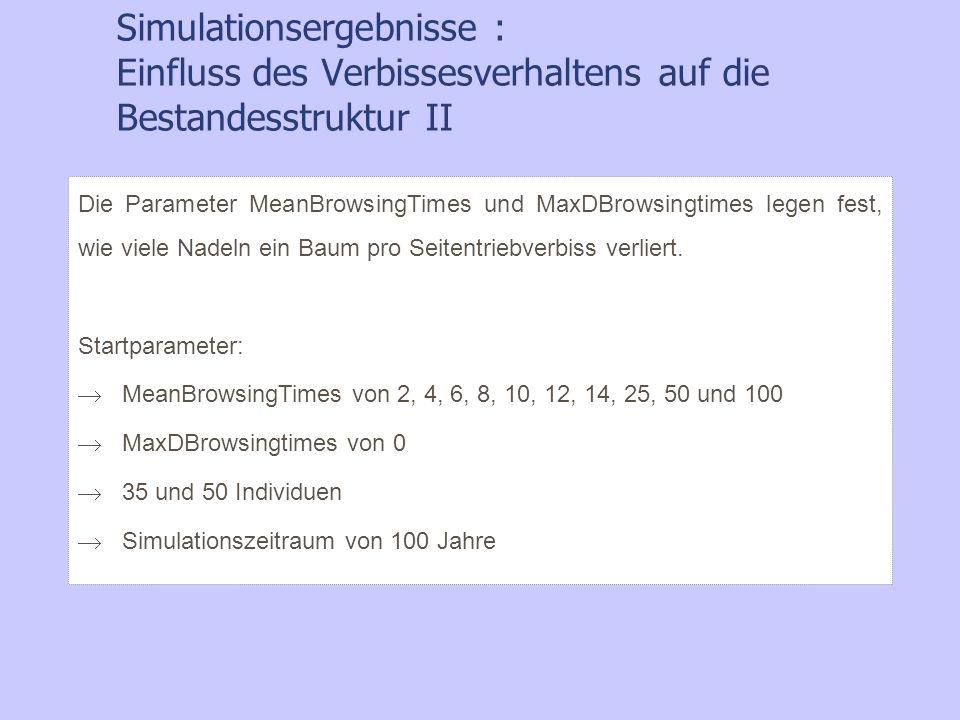 Die Parameter MeanBrowsingTimes und MaxDBrowsingtimes legen fest, wie viele Nadeln ein Baum pro Seitentriebverbiss verliert. Startparameter: MeanBrows