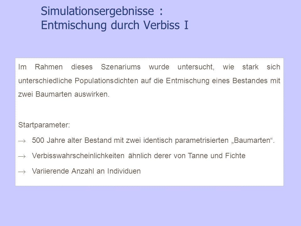 Simulationsergebnisse : Entmischung durch Verbiss I Im Rahmen dieses Szenariums wurde untersucht, wie stark sich unterschiedliche Populationsdichten a