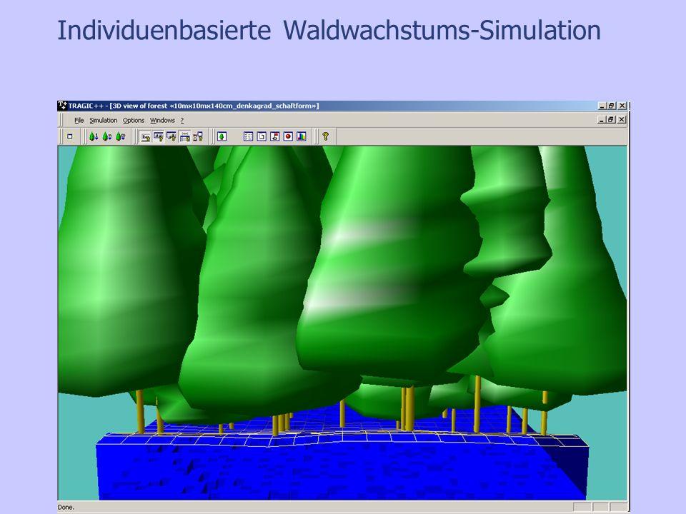 Allgemeiner Ü berblick: Aufgabenstellung Anpassung des Waldwachstumssimulator Tragic++ zur Simulation der Auswirkungen von Rehwildverbiss auf die Verjüngung.