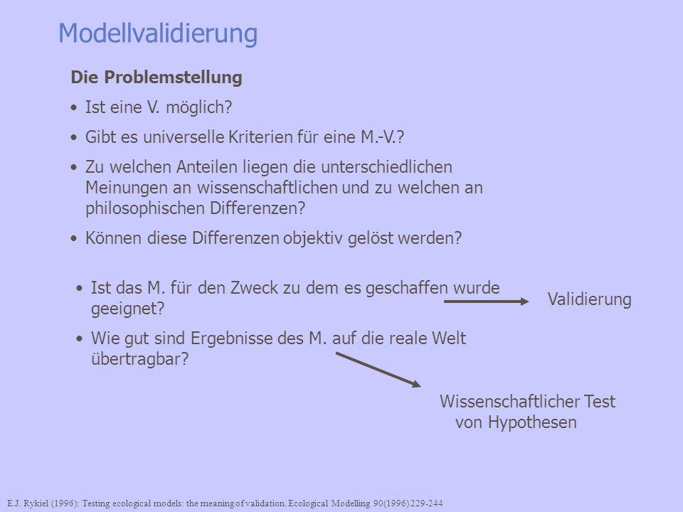Modellvalidierung Ist eine V. möglich? Gibt es universelle Kriterien für eine M.-V.? Zu welchen Anteilen liegen die unterschiedlichen Meinungen an wis