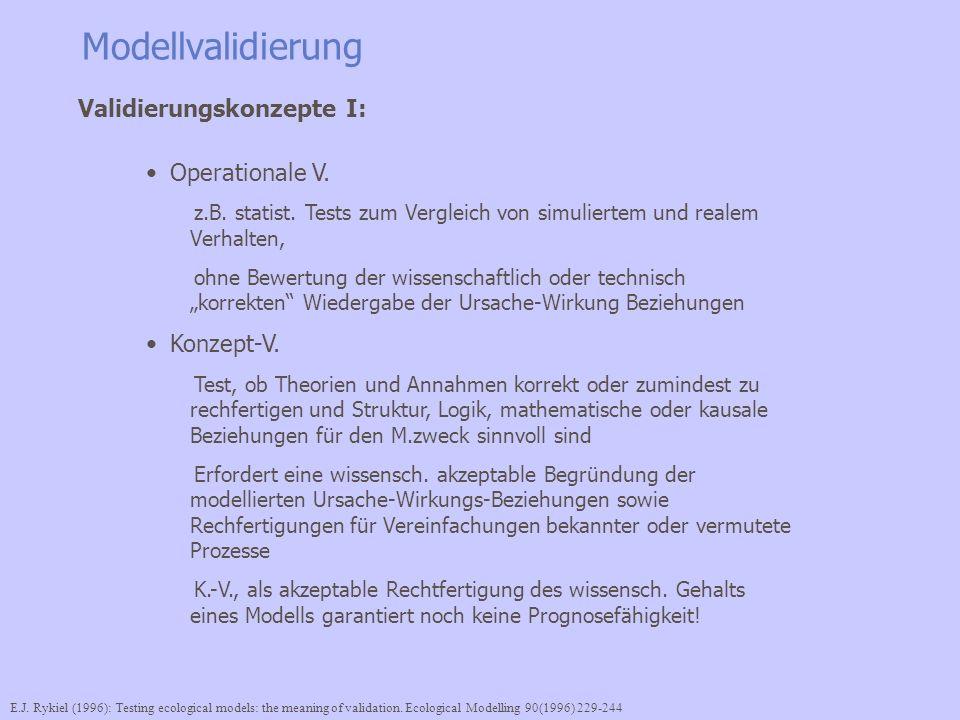 Modellvalidierung Operationale V. z.B. statist. Tests zum Vergleich von simuliertem und realem Verhalten, ohne Bewertung der wissenschaftlich oder tec