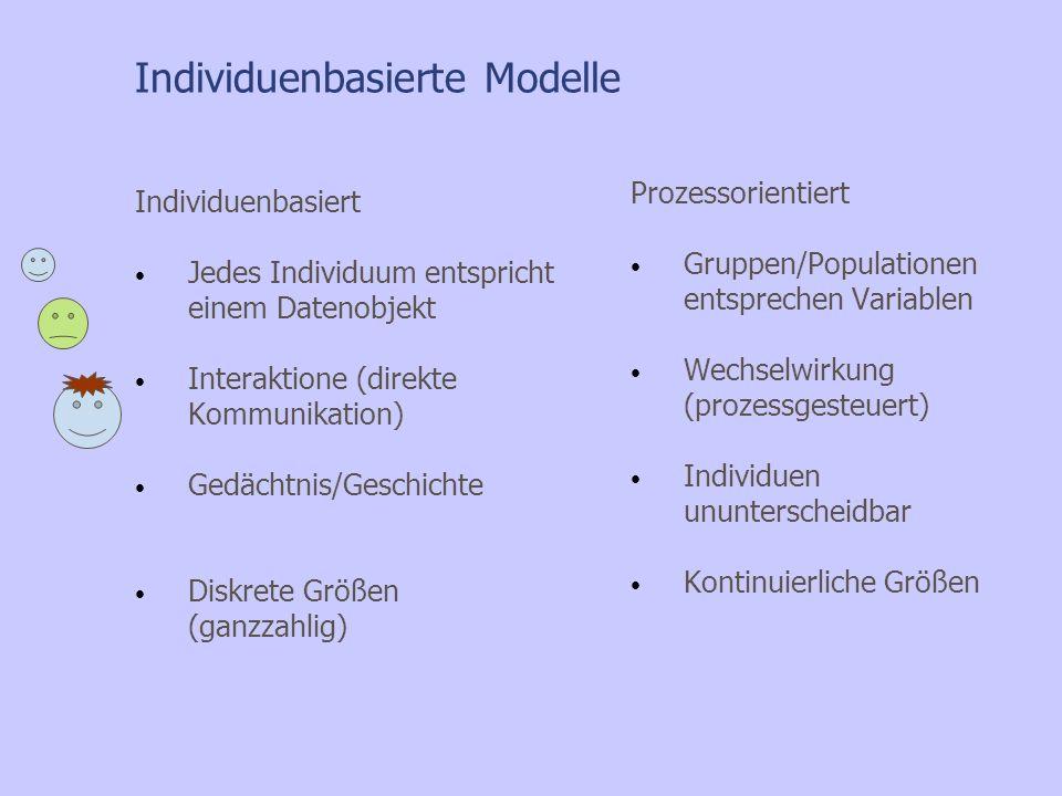 Individuenbasierte Modelle Individuenbasiert Jedes Individuum entspricht einem Datenobjekt Interaktione (direkte Kommunikation) Gedächtnis/Geschichte