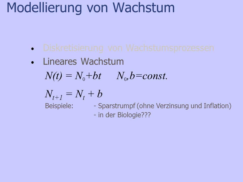 Modellierung von Wachstum Diskretisierung von Wachstumsprozessen Lineares Wachstum Exponentielles Wachstum Beispiele:- Bakterienwachstum - Sparplan (?) - Wirtschaftswachstum (?) Malthus-Funktion (1798)