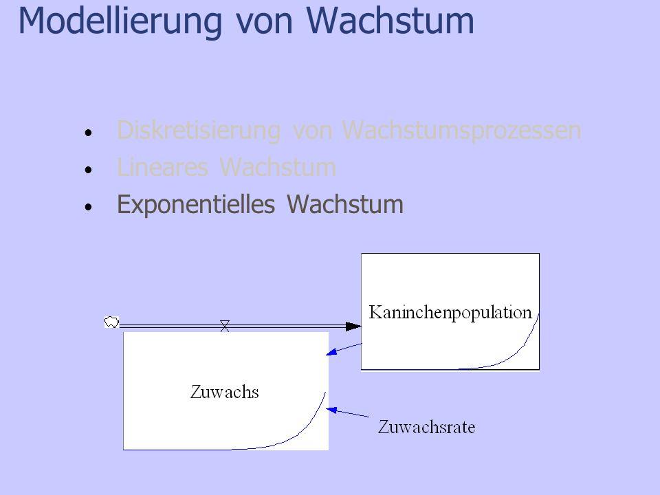 Systemeigenschaften oder Umweltbedingungen.